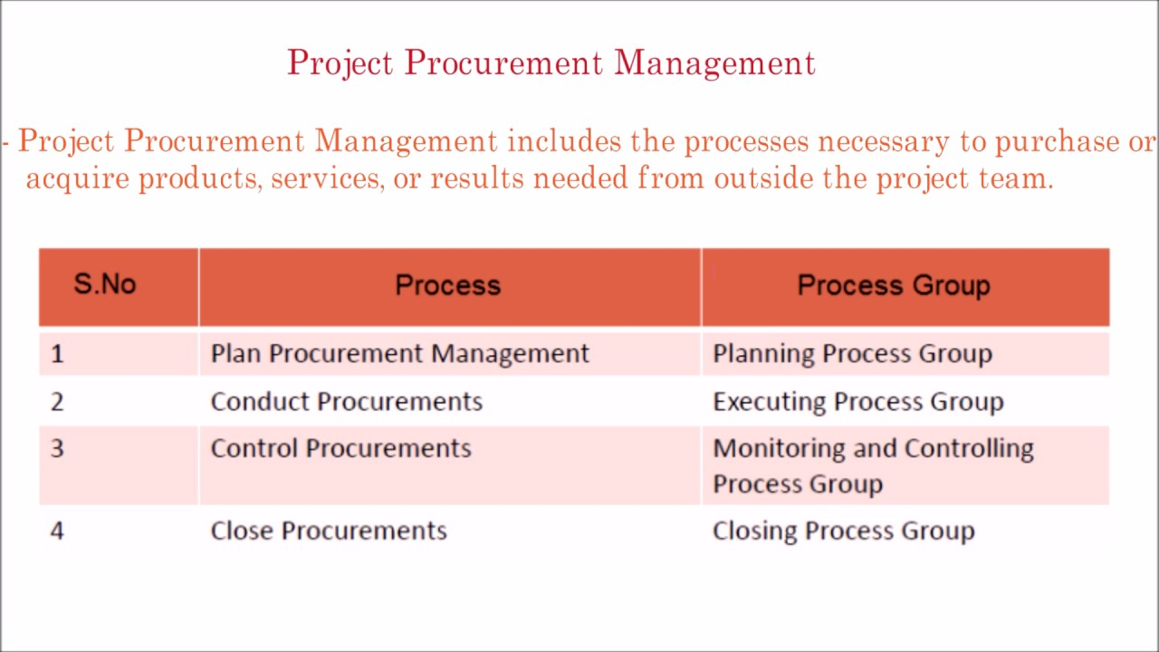 project procurement