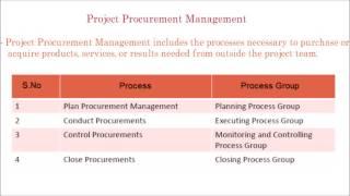 88. PMP tutorial | Project procurement management process overview