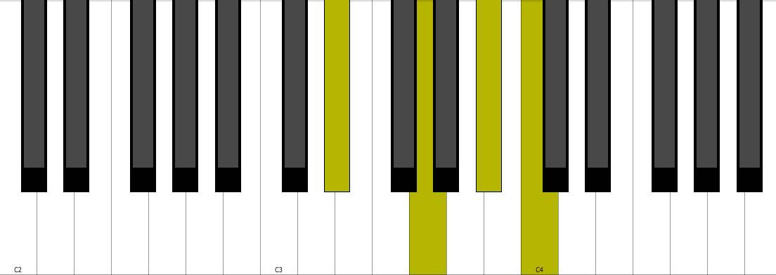 Cm7 Piano Chord Inversion Youtube