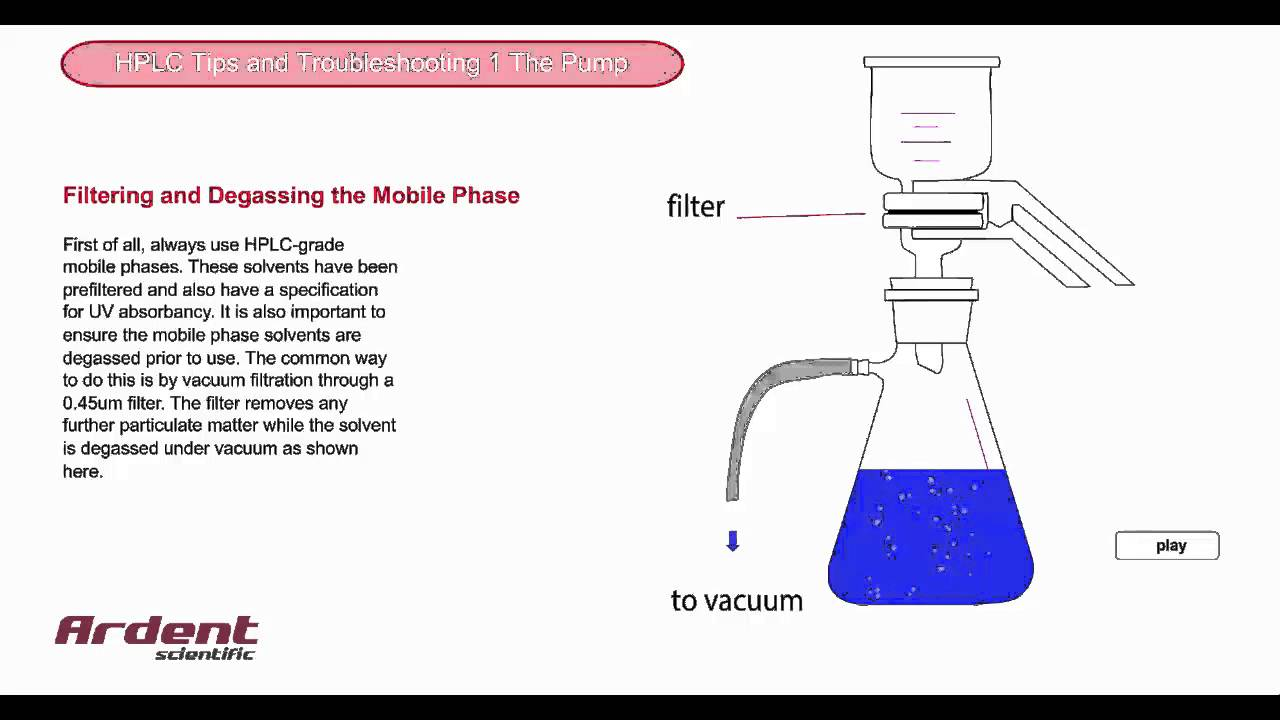 HPLC Tips and Troubleshooting 1 - Filtering and Degassing ...