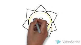 Как нарисовать смайл Солнце от руки