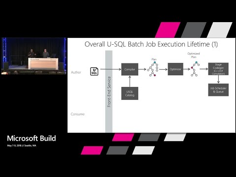 Using existing language skillsets to create large-scale, cloud-based analytics  : Build 2018