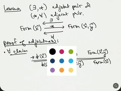 Model Theory - part 06 - Quantifiers as Adjoints
