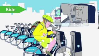 Barclays Cycle Hire: How it works