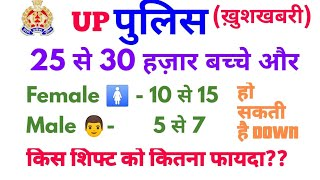 UP Police Constable भर्ती Re- Merit 41520| UP Police latest update| up police recruitment 2018