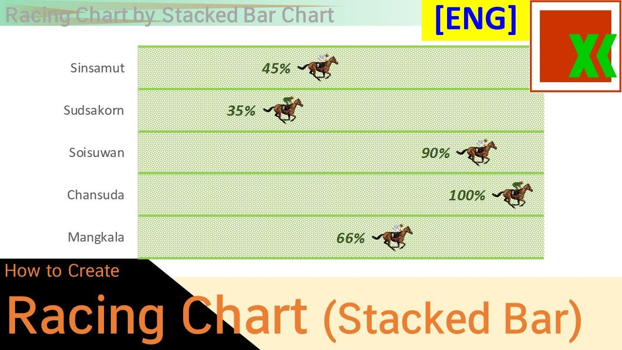 trifecta betting chart for horse racing