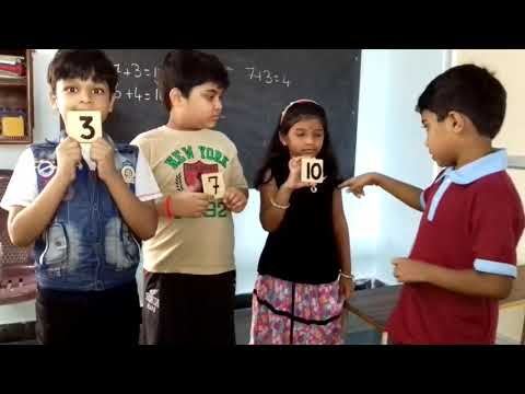 Mathematical concepts in a practical way