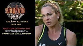 9 Mayıs Survivor 2018 Puan Durumu (Güncel)