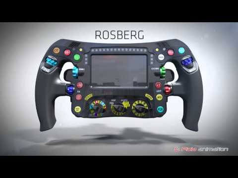 What Do All of Those Buttons & Dials on a Formula One Steering Wheel Do?