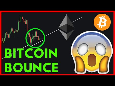 BITCOIN BOUNCING BACK! BUT FOR HOW LONG?