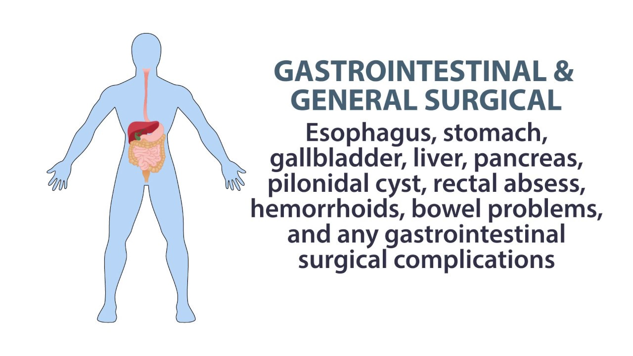 VA Claim Exams: Gastrointestinal & General Surgery
