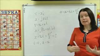 Математика в физике  Интеграл (продолжение)