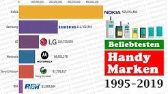 Die Beliebtesten Handymarken von 1995 - 2019