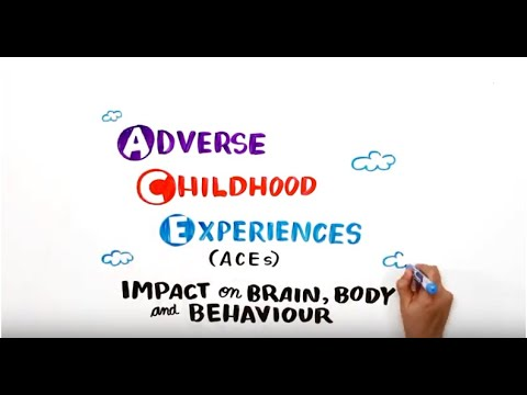 Adverse Childhood Experiences (ACEs): Impact on brain, body and behaviour