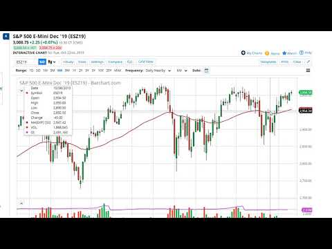 S&P 500 Technical Analysis for October 23, 2019 by FXEmpire