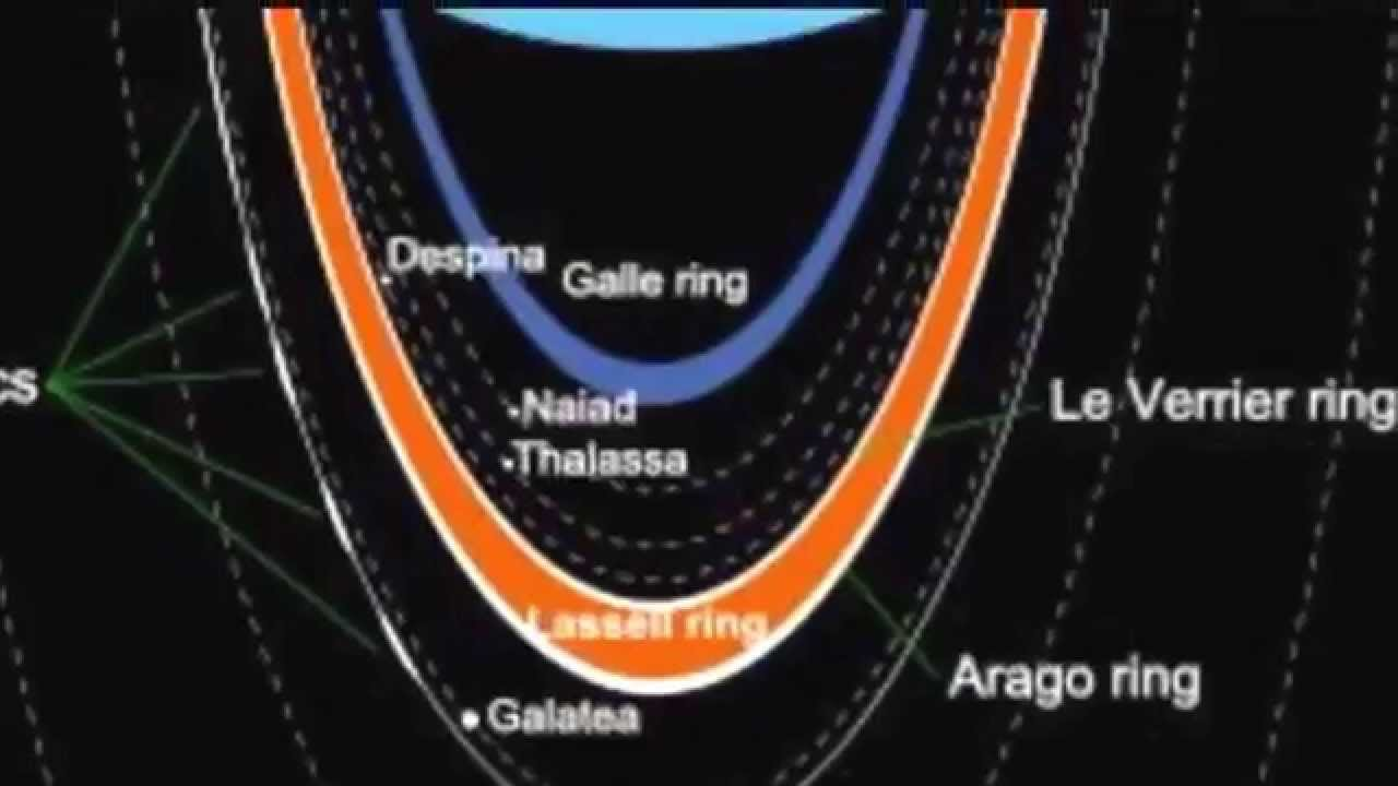 neptunes rings intro youtube