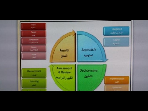 كتاب مؤشرات الأداء pdf
