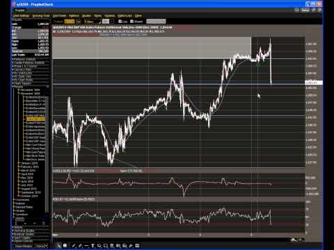 11 6 09 ES Trading Jobless Smackdown