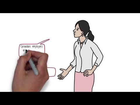 ACCES Employment Whiteboard Video
