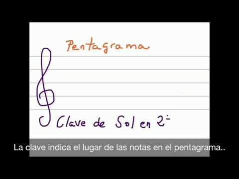 Conceptos Básicos de Lenguaje Musical (I)