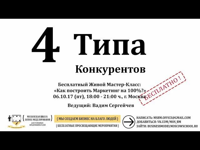 4 ТИПА КОНКУРЕНТОВ - МК 2.0.2 - СТАРТАП - МОСКОВСКАЯ ШКОЛА БИЗНЕС-МОДЕЛИРОВАНИЯ