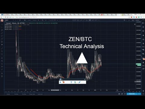 ZenCash Technical Analysis (ZEN/BTC) : Will You Do the Work?