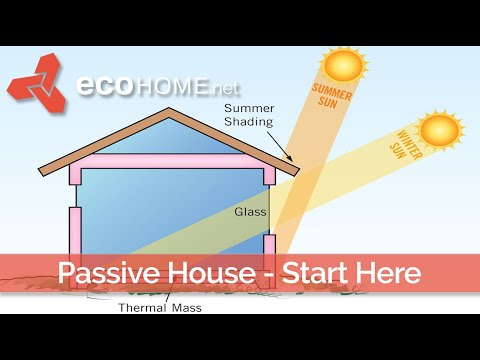 How to build passive solar homes -