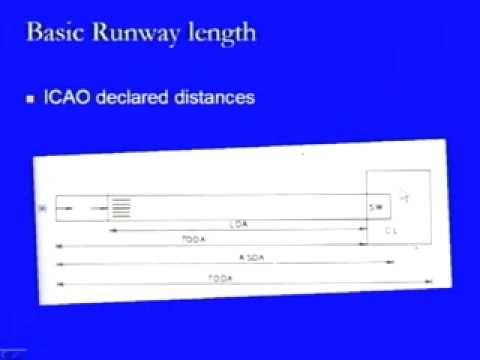 Lec-32 Runway Length