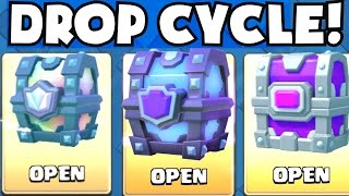 Clash Royale Chest Cycle | Legendary / Epic / Super Magical Chest Drop Rate (Not Random Pattern)