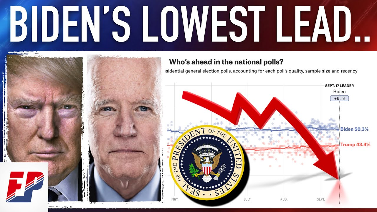Joe Biden's National Lead Hits New Low | 2020 Election