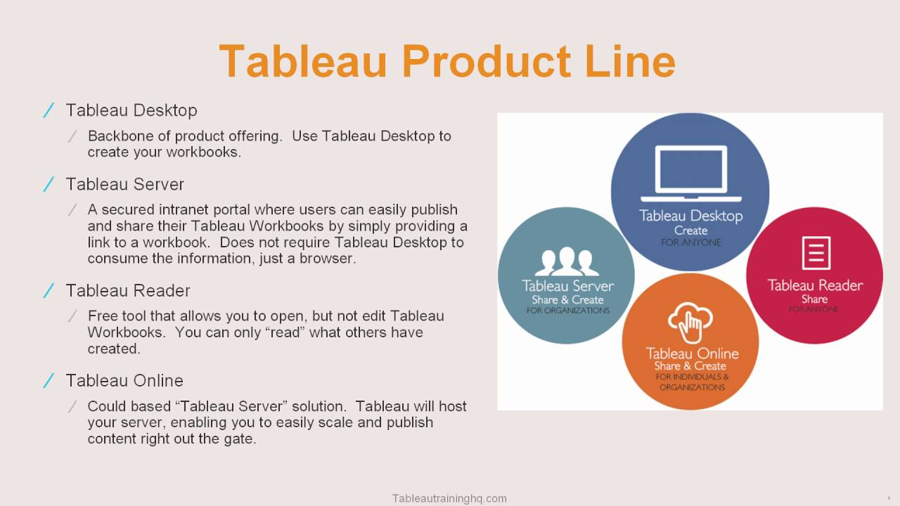 Tableau Product Line Archives - Tableau Training
