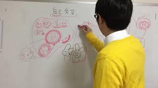自己受容について 黒田明彦講座23 thumbnail