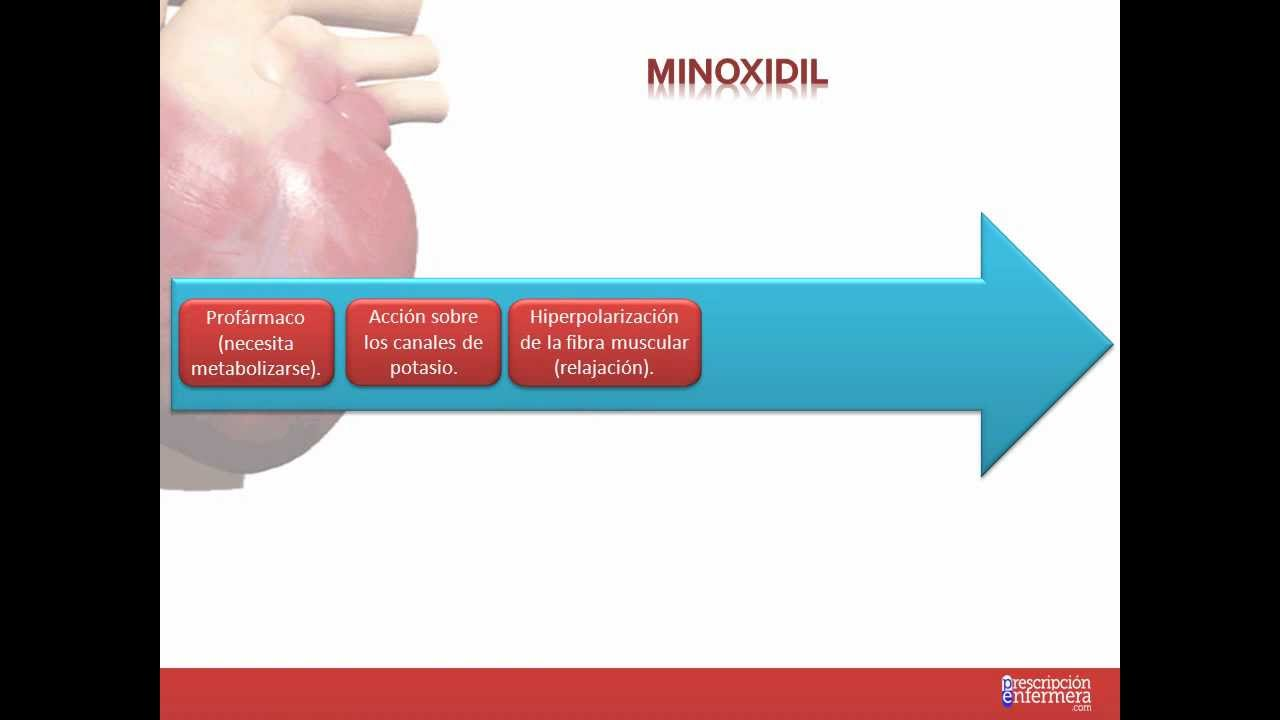 Tema 26. FARMACOLOGÍA CARDIOVASCULAR: Fármacos indicados..