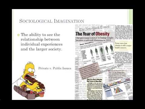 Sociology Lesson 1 Introduction to Sociology