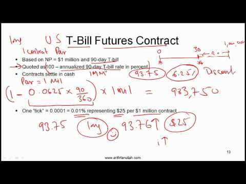 CFA Level I Futures Video Lecture by Mr. Arif Irfanullah part 2