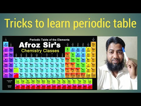 How To Memorize Periodic Table   Tricks To Learn Periodic Table   Periodic Table Memorizing Tricks