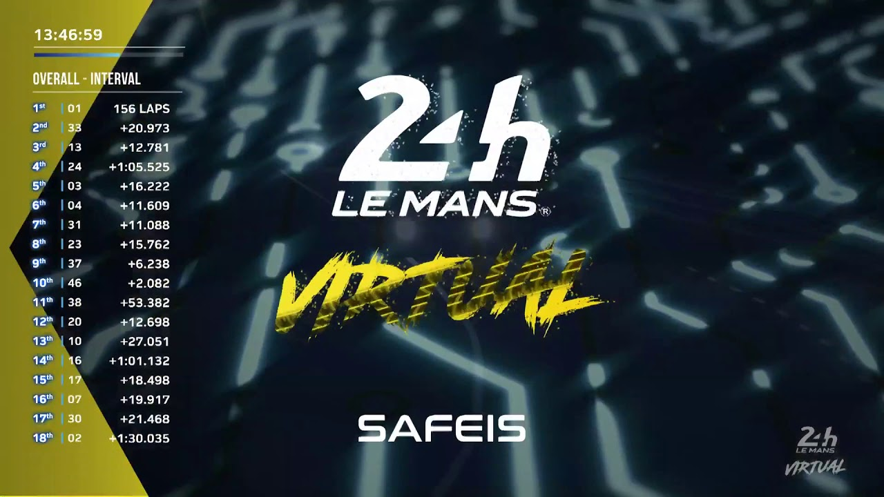 Le Mans 24 Hours Virtual: Replay Hour 11