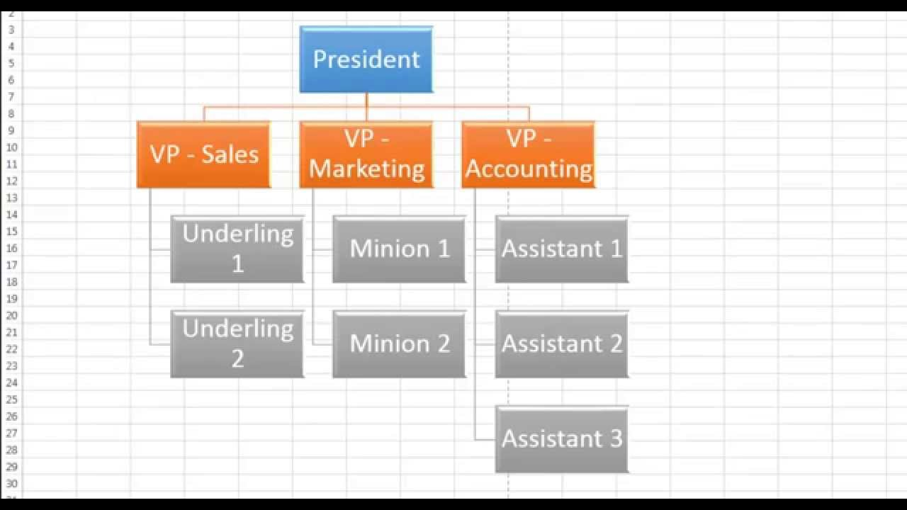 Create and format smartart hierarchy chart microsoft office youtube also rh