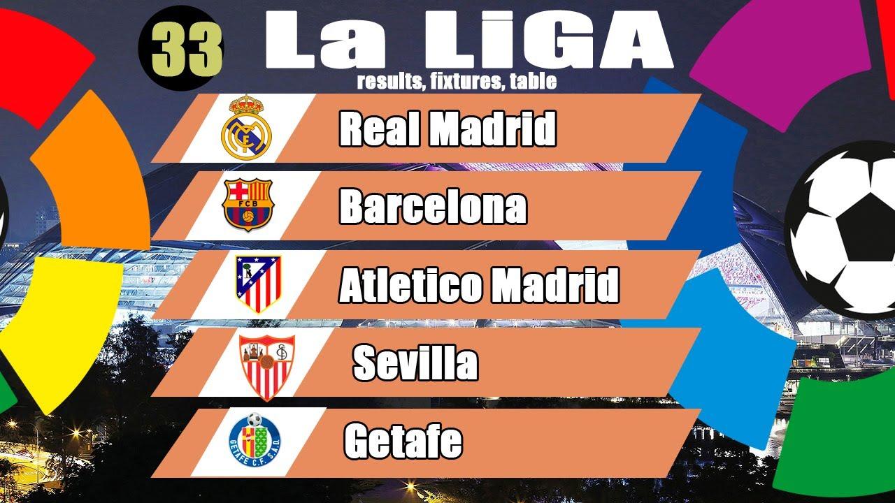 Spanish La Liga. (Primera) Gameweek 33. Results, Standings, Fixtures.