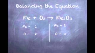 Iron Oxide Chemistry Honors Video