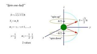Quantum Mechanics 8a - Spin I