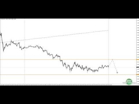 Прогноз курса евро на неделю 25-29 мая 2020 года