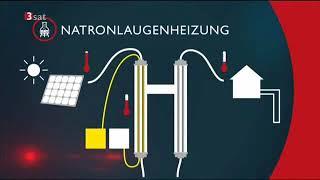 nano(3sat): Natronlaugeheizung - Solarkraft aus dem Sommer im Winter zum Heizen verwenden
