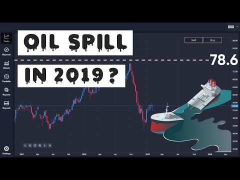 Oil Price in 2019 - Collapse or Surge?
