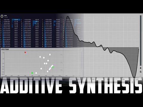Additive Synthesis in MSoundfactory