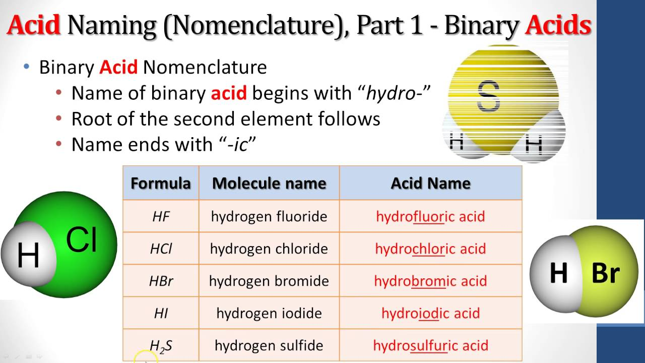 acids and bases Ap chemistry practice test: ch 14, acids and bases name_____ multiple choice choose the one alternative that best completes the.