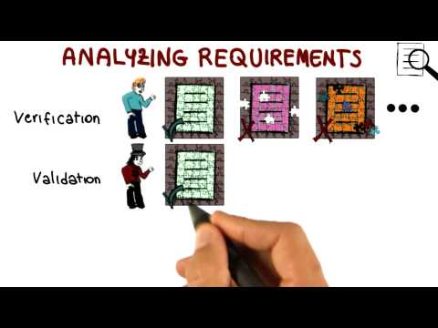 Analyzing Requirements - Georgia Tech - Software Development Process