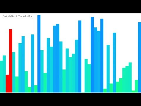 visualization-of-sorting-algorithms-|-11-sorting-algorithms-in-7-minutes