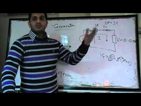 Siemens Gas Turbine Systems, Generator, Lecture 3/6 Eng. Mah