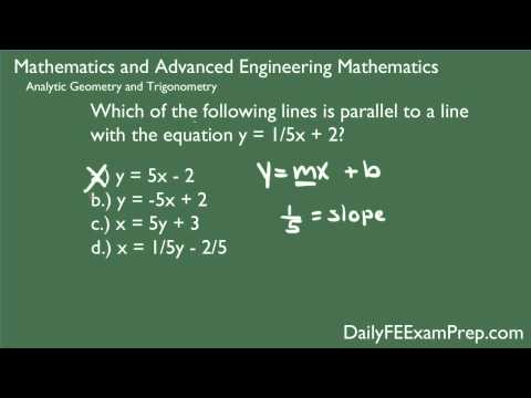 daily-fe-exam-prep---01---math---parallel-lines-and-slopes